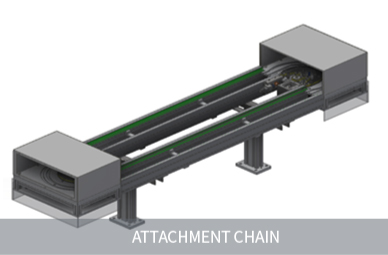 ATTACHMENT CONVEYOR